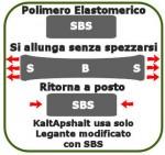 icona SBS a